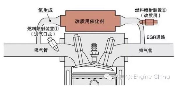 标致301发动机电路图
